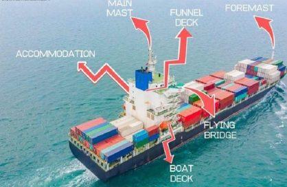 اجزای مختلف کشتی